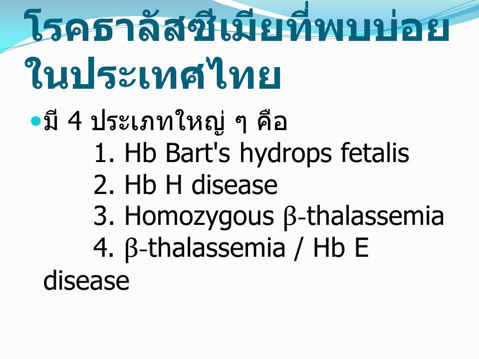 โรคธาลัสซีเมียที่พบบ่อยในประเทศไทย