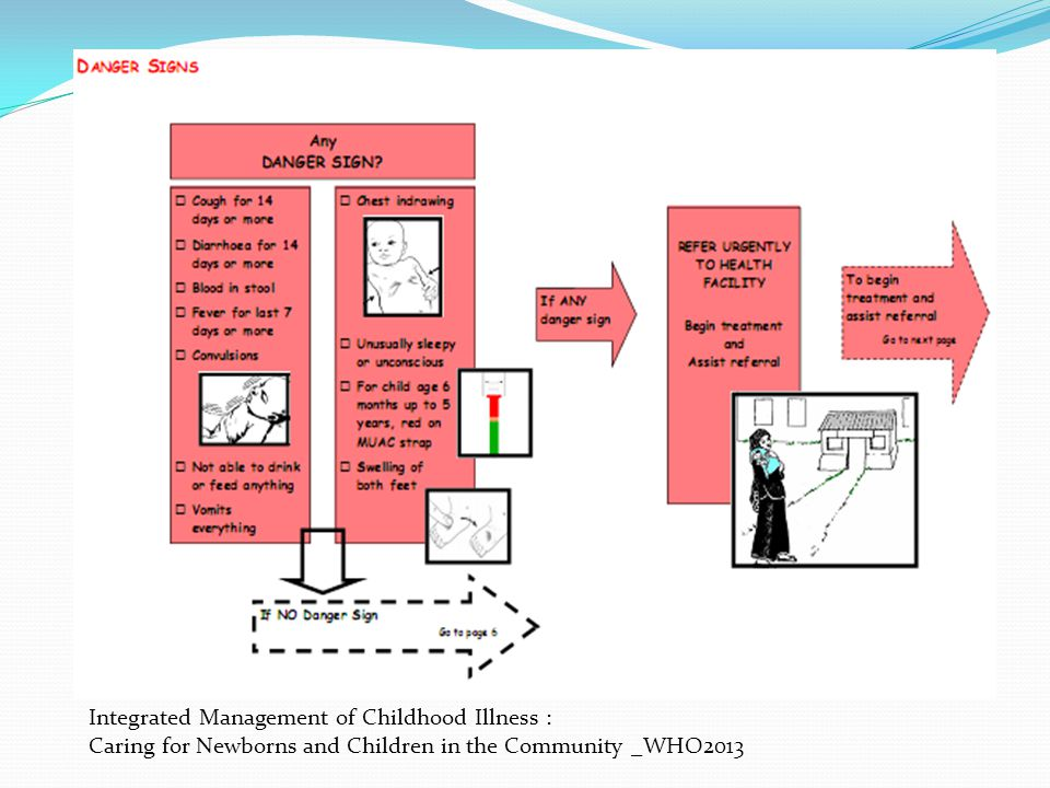 Integrated Management of Childhood Illness :