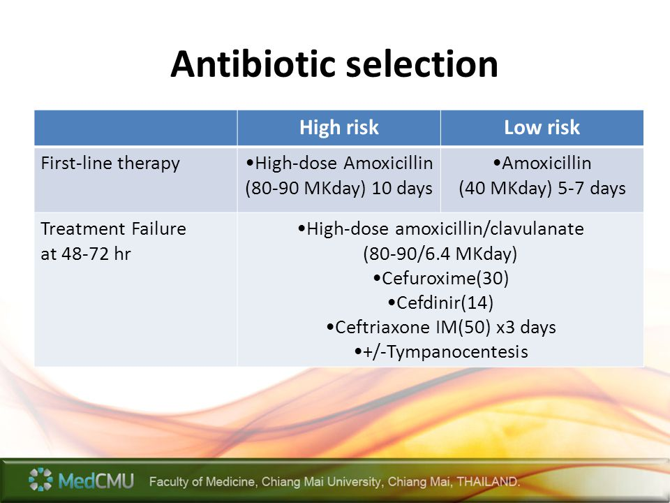 Antibiotic selection High risk Low risk First-line therapy