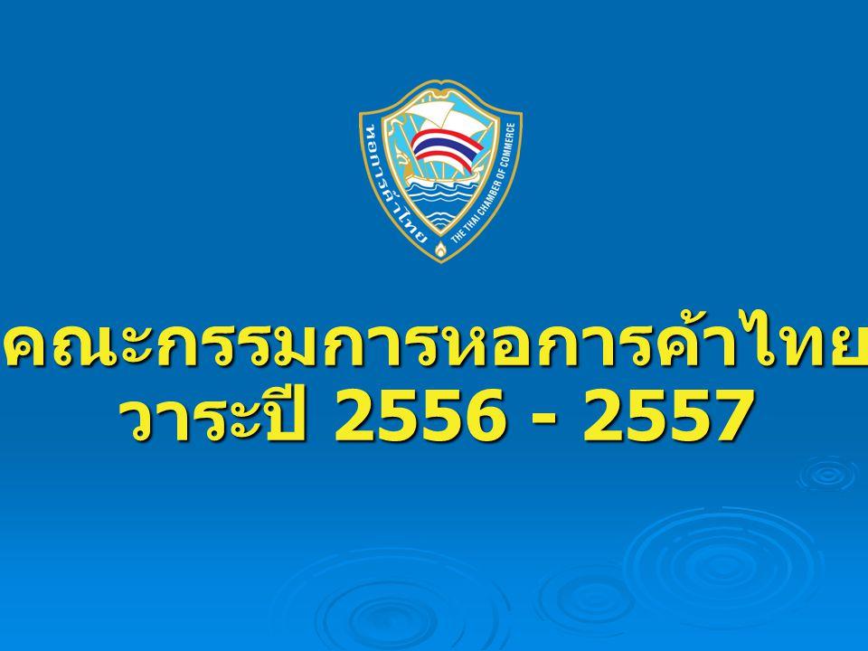 คณะกรรมการหอการค้าไทย