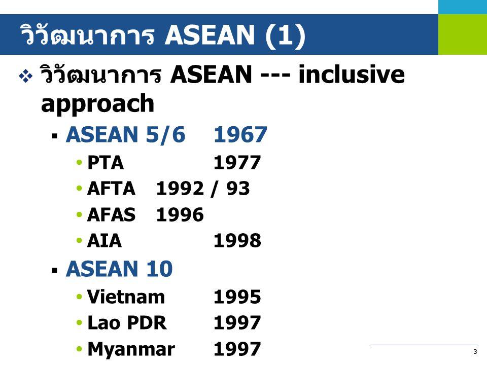 วิวัฒนาการ ASEAN (1) วิวัฒนาการ ASEAN --- inclusive approach