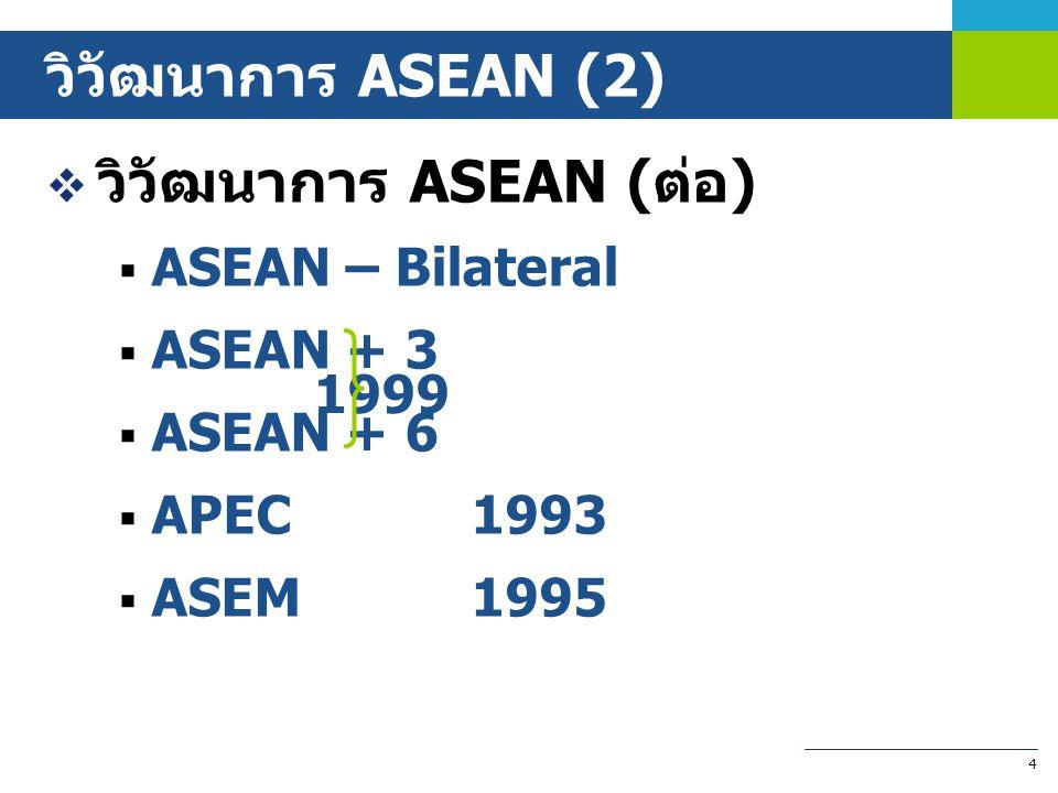 วิวัฒนาการ ASEAN (ต่อ)