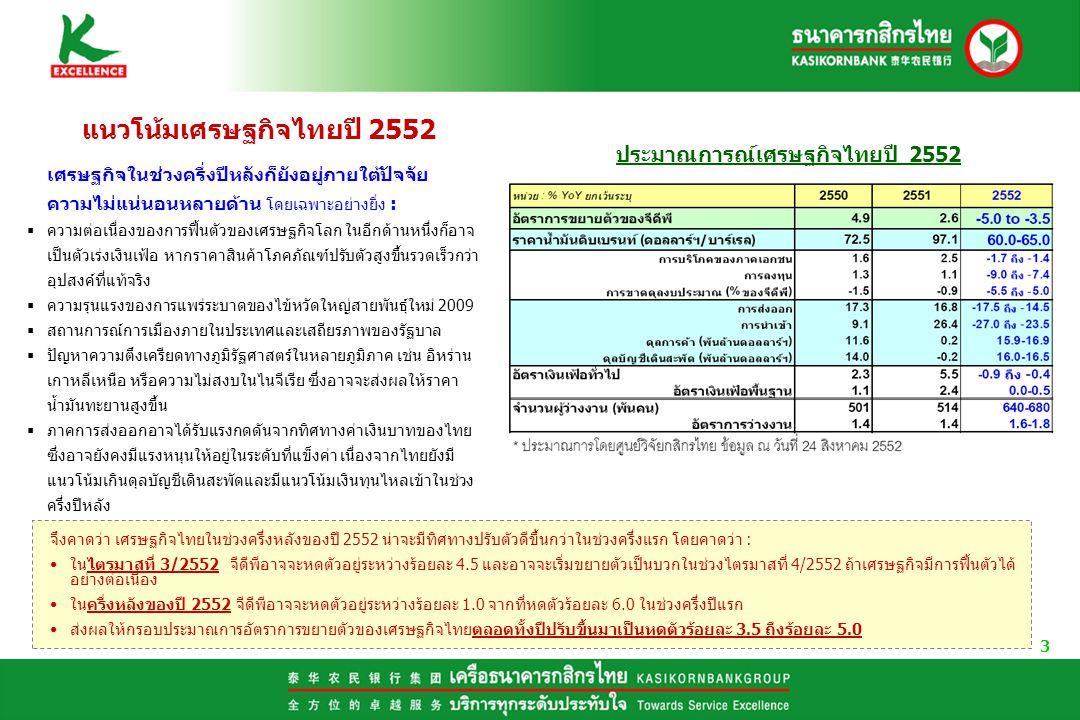 แนวโน้มเศรษฐกิจไทยปี 2552