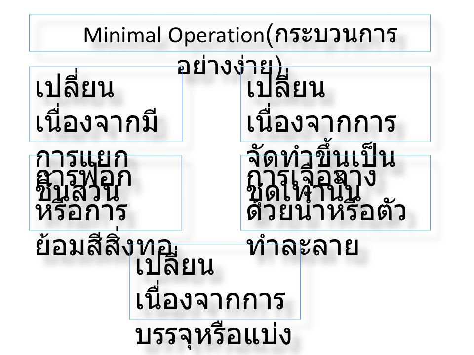 Minimal Operation(กระบวนการอย่างง่าย)