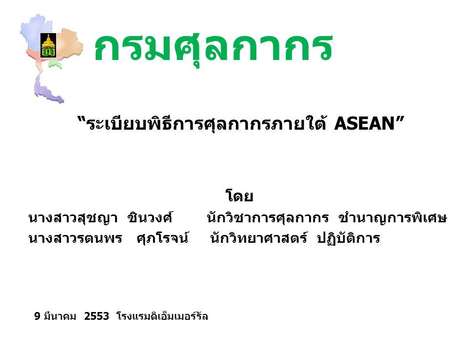 ระเบียบพิธีการศุลกากรภายใต้ ASEAN