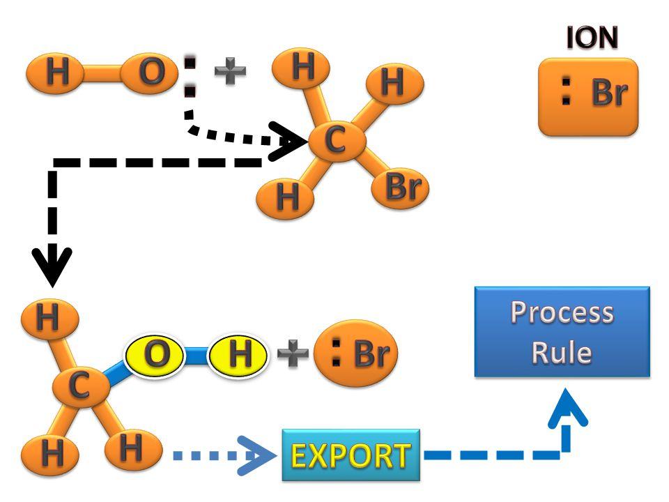 ION H H O : H : Br C Br H H Process Rule O H : Br C H H EXPORT