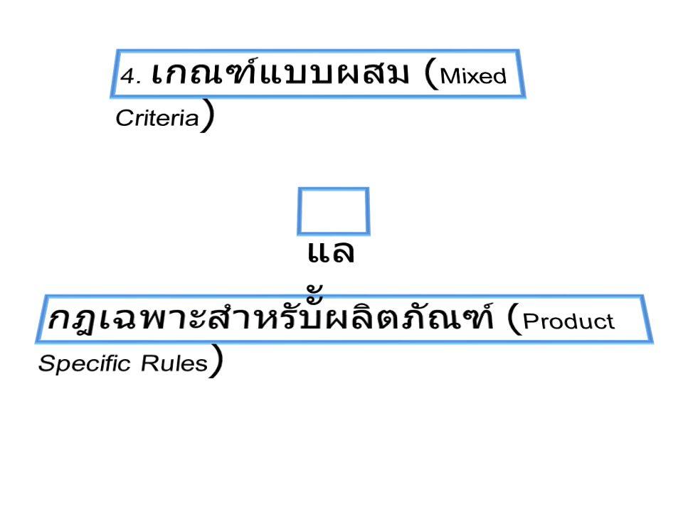 กฎเฉพาะสำหรับผลิตภัณฑ์ (Product Specific Rules)