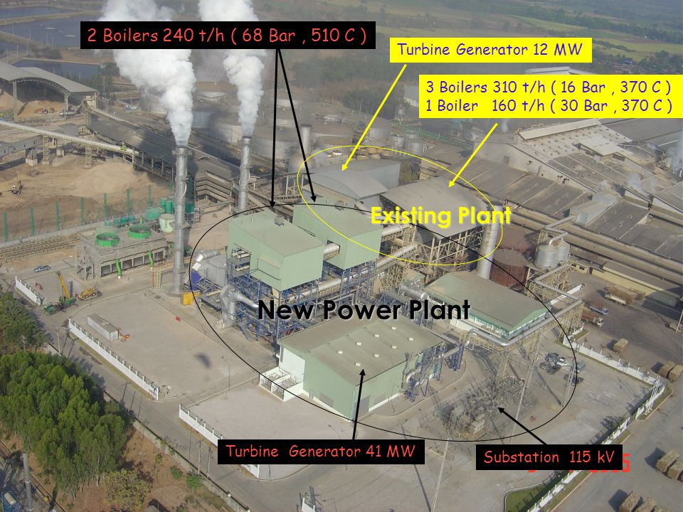 New Power Plant Existing Plant 2 Boilers 240 t/h ( 68 Bar , 510 C )