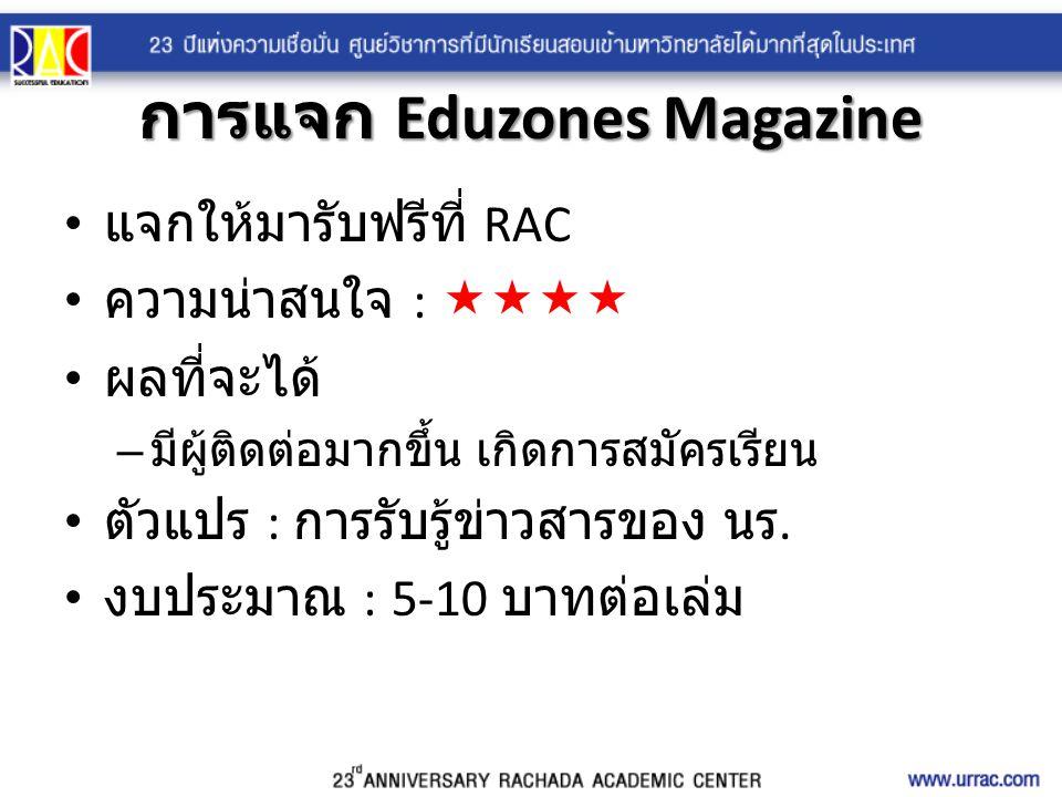 การแจก Eduzones Magazine