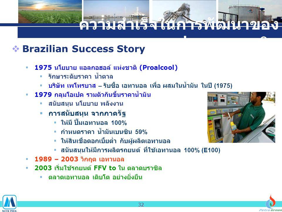 ความสำเร็จในการพัฒนาของประเทศบราซิล