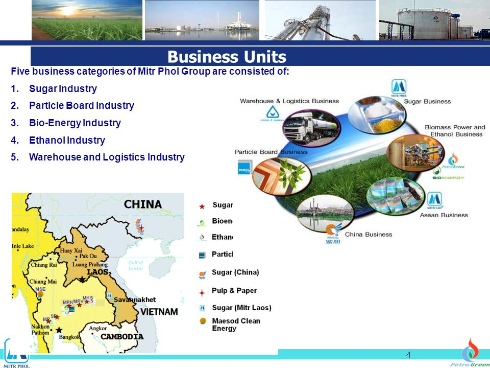 Business Units Five business categories of Mitr Phol Group are consisted of: Sugar Industry. Particle Board Industry.