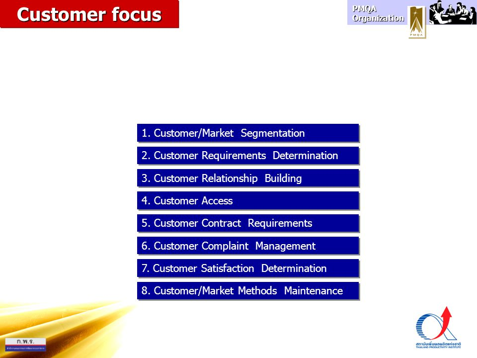 Customer focus 1. Customer/Market Segmentation