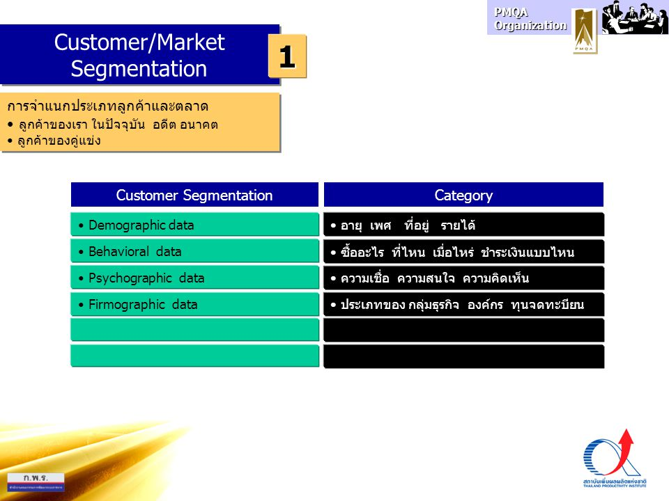 1 Customer/Market Segmentation การจำแนกประเภทลูกค้าและตลาด