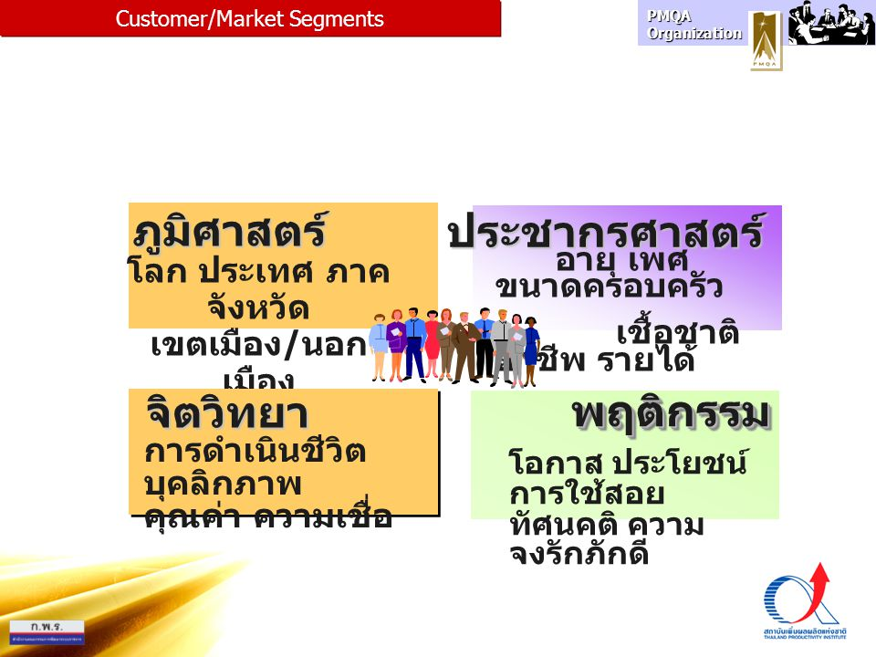 Customer/Market Segments