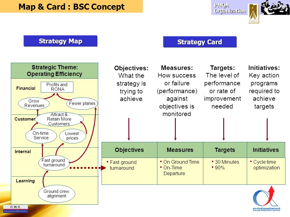 Strategic Theme: Operating Efficiency
