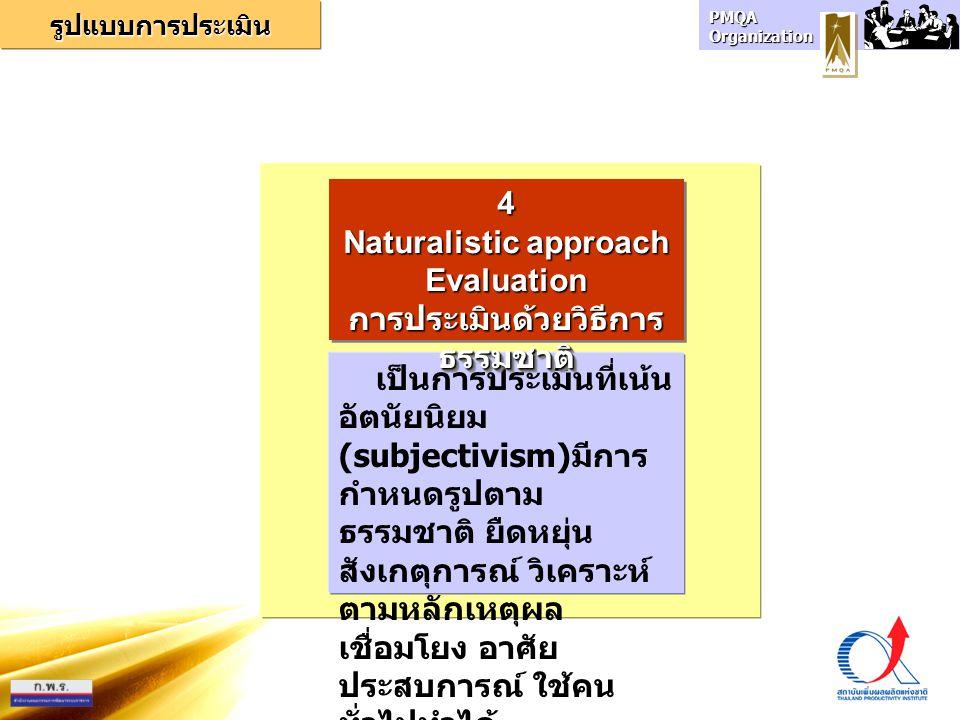 Naturalistic approach การประเมินด้วยวิธีการธรรมชาติ