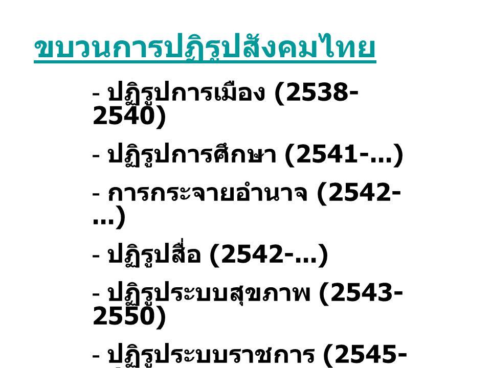 ขบวนการปฏิรูปสังคมไทย