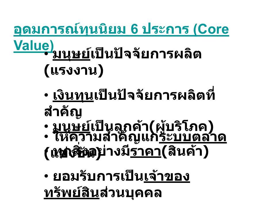 อุดมการณ์ทุนนิยม 6 ประการ (Core Value)