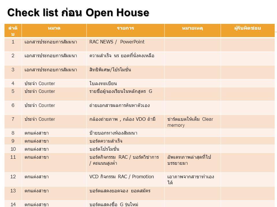 Check list ก่อน Open House