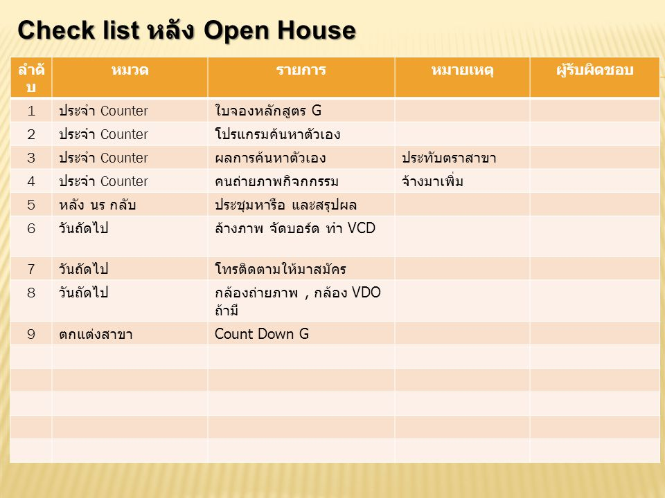 Check list หลัง Open House