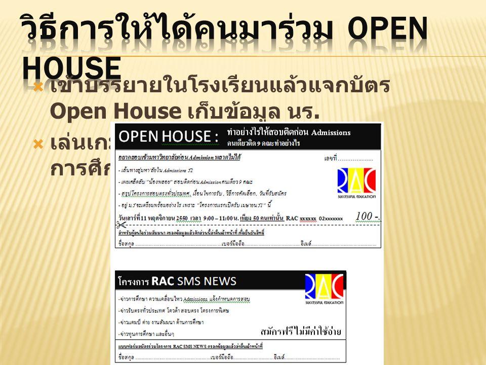 วิธีการให้ได้คนมาร่วม Open House