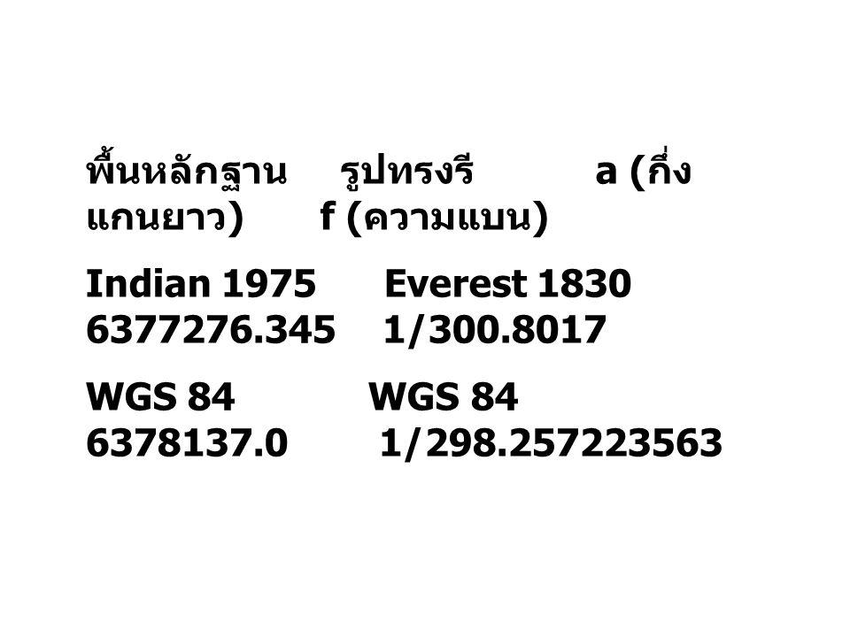 พื้นหลักฐาน รูปทรงรี a (กึ่งแกนยาว) f (ความแบน)