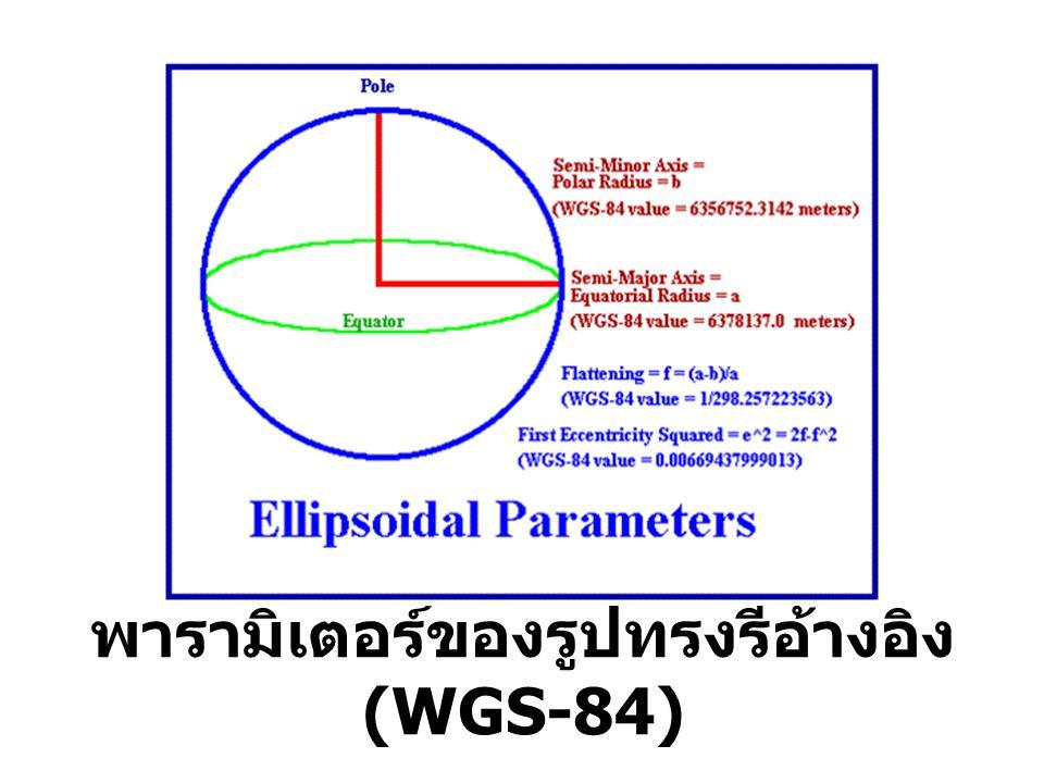 พารามิเตอร์ของรูปทรงรีอ้างอิง (WGS-84)