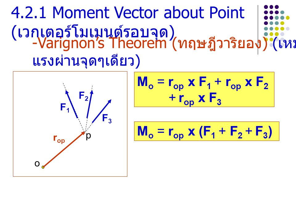4.2.1 Moment Vector about Point (เวกเตอร์โมเมนต์รอบจุด)