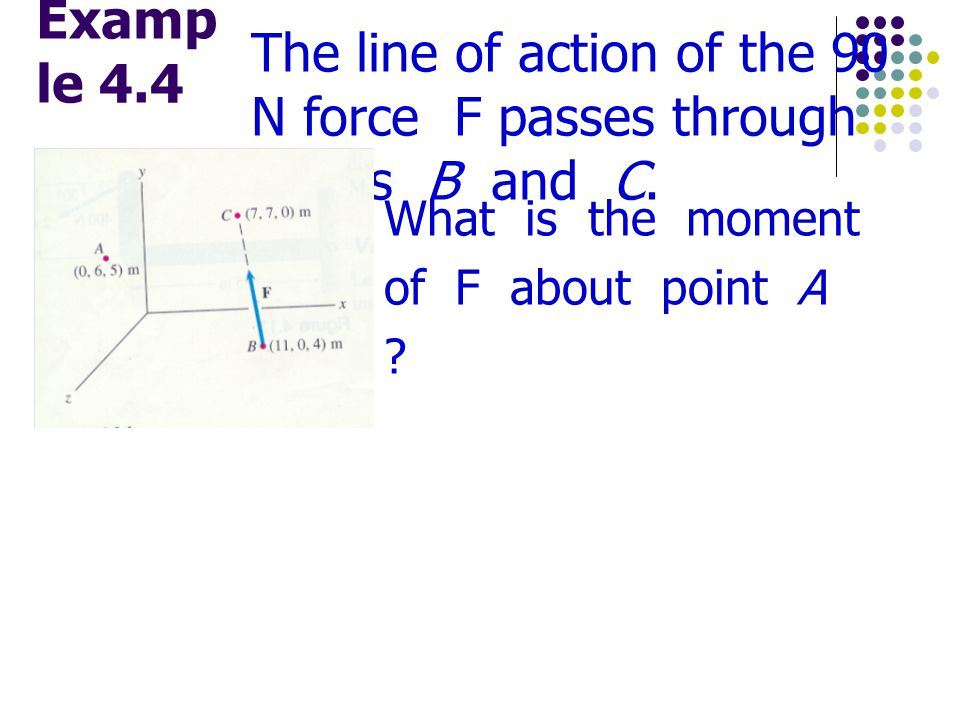 The line of action of the 90 N force F passes through points B and C.
