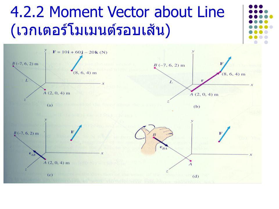 4.2.2 Moment Vector about Line (เวกเตอร์โมเมนต์รอบเส้น)