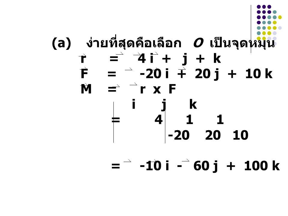 (a) ง่ายที่สุดคือเลือก O เป็นจุดหมุน