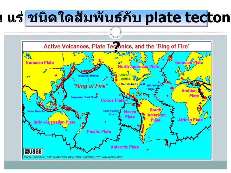 หิน แร่ ชนิดใดสัมพันธ์กับ plate tectonics