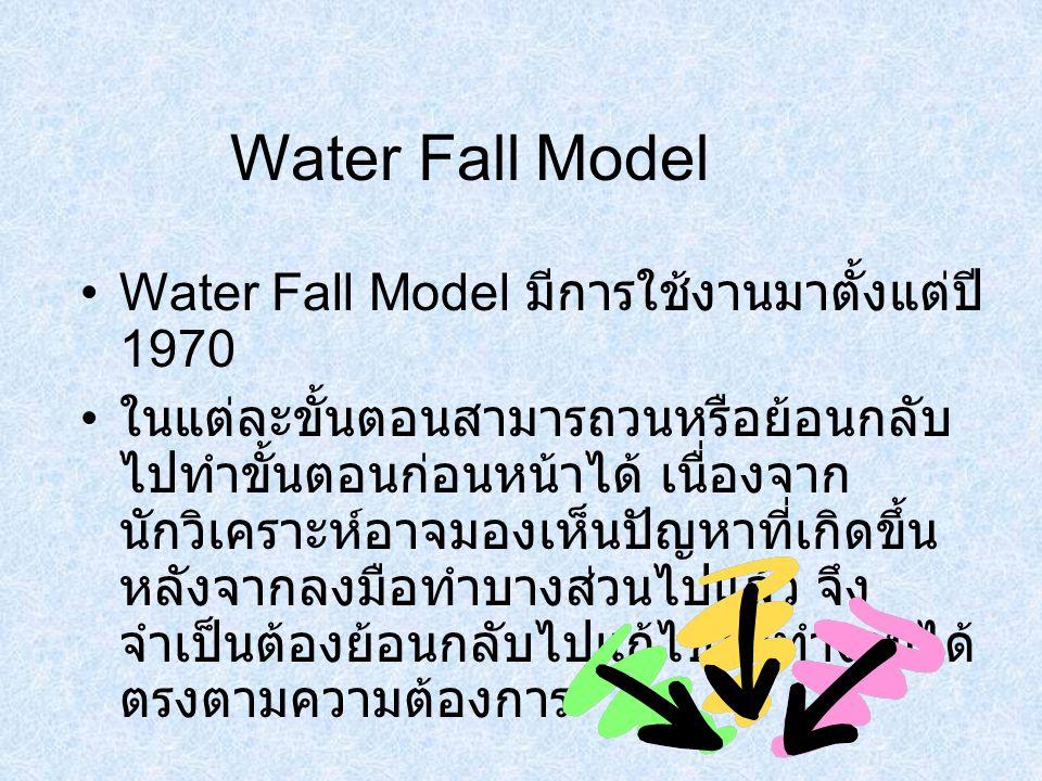 Water Fall Model Water Fall Model มีการใช้งานมาตั้งแต่ปี 1970