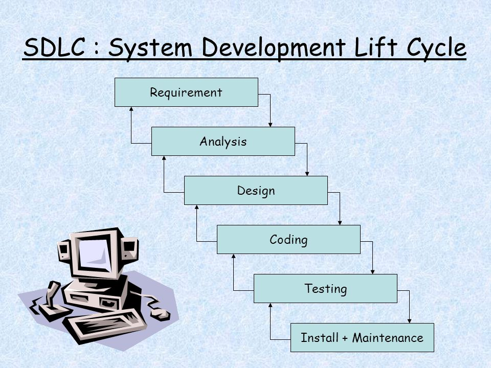 SDLC : System Development Lift Cycle