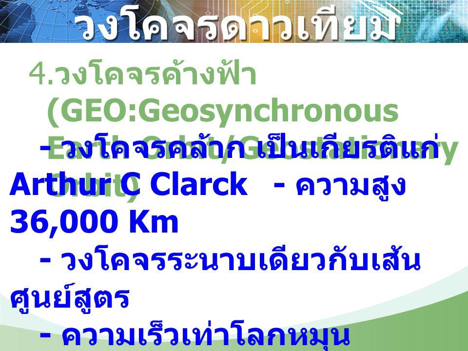 วงโคจรดาวเทียม 4.วงโคจรค้างฟ้า (GEO:Geosynchronous Earth Orbit/Geostationary Orbit)
