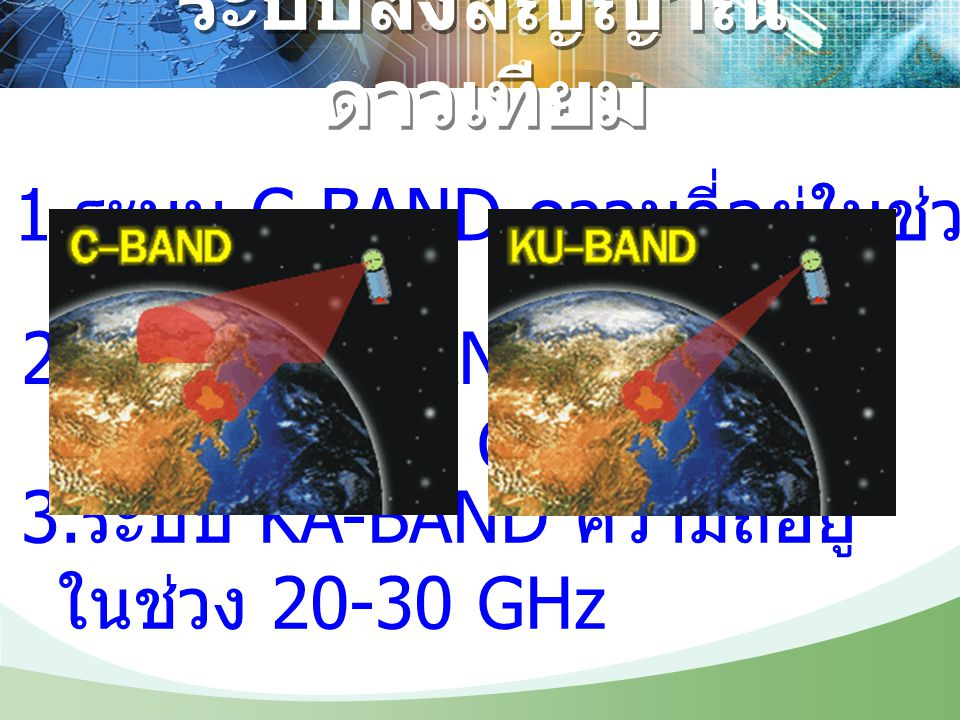 ระบบส่งสัญญาณดาวเทียม