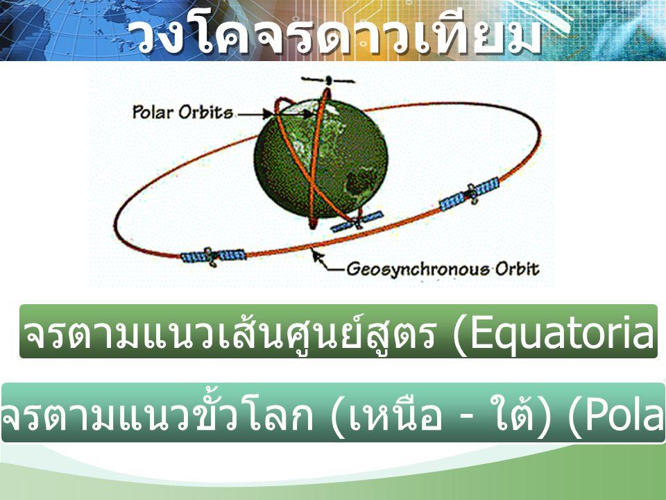 วงโคจรดาวเทียม 1 วงโคจรตามแนวเส้นศูนย์สูตร (Equatorial Orbit)
