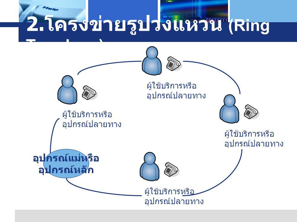 2.โครงข่ายรูปวงแหวน (Ring Topology)