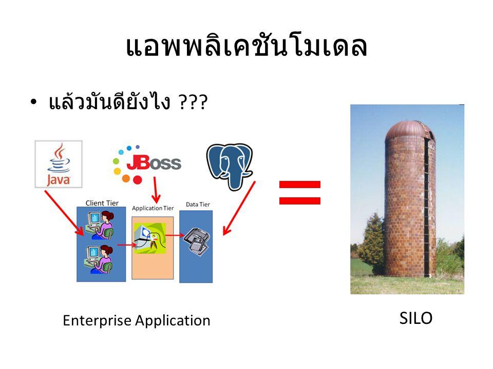 แอพพลิเคชันโมเดล แล้วมันดียังไง SILO Enterprise Application