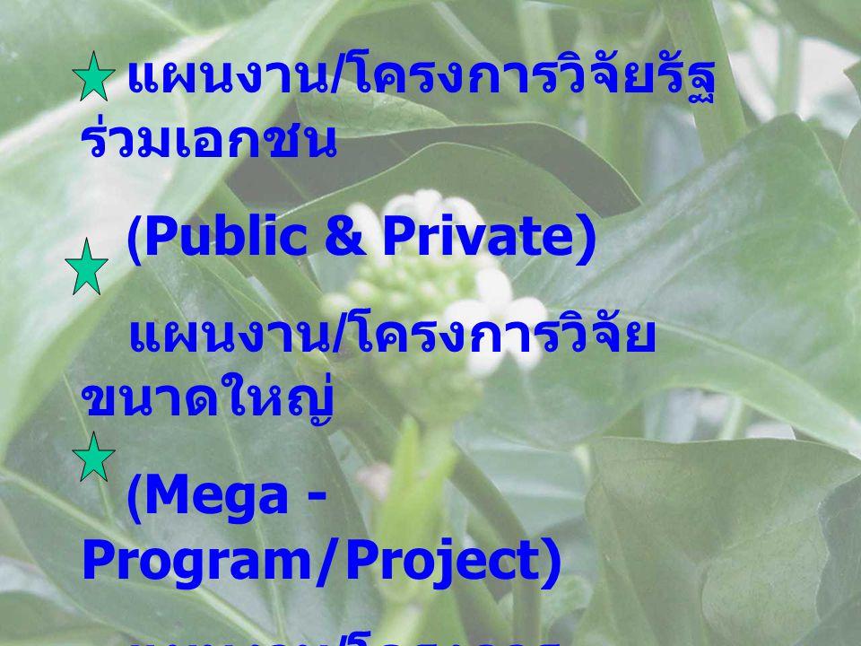 แผนงาน/โครงการวิจัยรัฐร่วมเอกชน