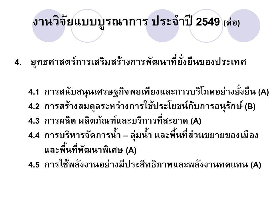 งานวิจัยแบบบูรณาการ ประจำปี 2549 (ต่อ)