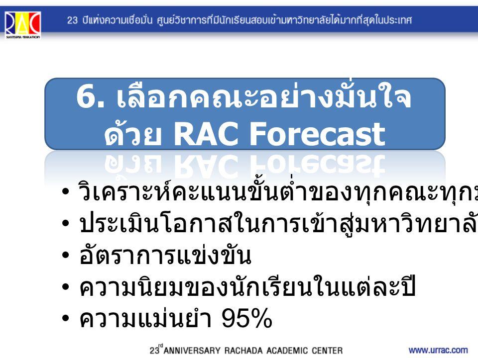 6. เลือกคณะอย่างมั่นใจด้วย RAC Forecast