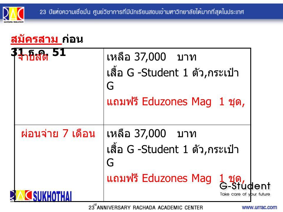 สมัครสาม ก่อน 31 ธ.ค. 51 จ่ายสด. เหลือ 37,000 บาท. เสื้อ G -Student 1 ตัว,กระเป๋า G. แถมฟรี Eduzones Mag 1 ชุด,