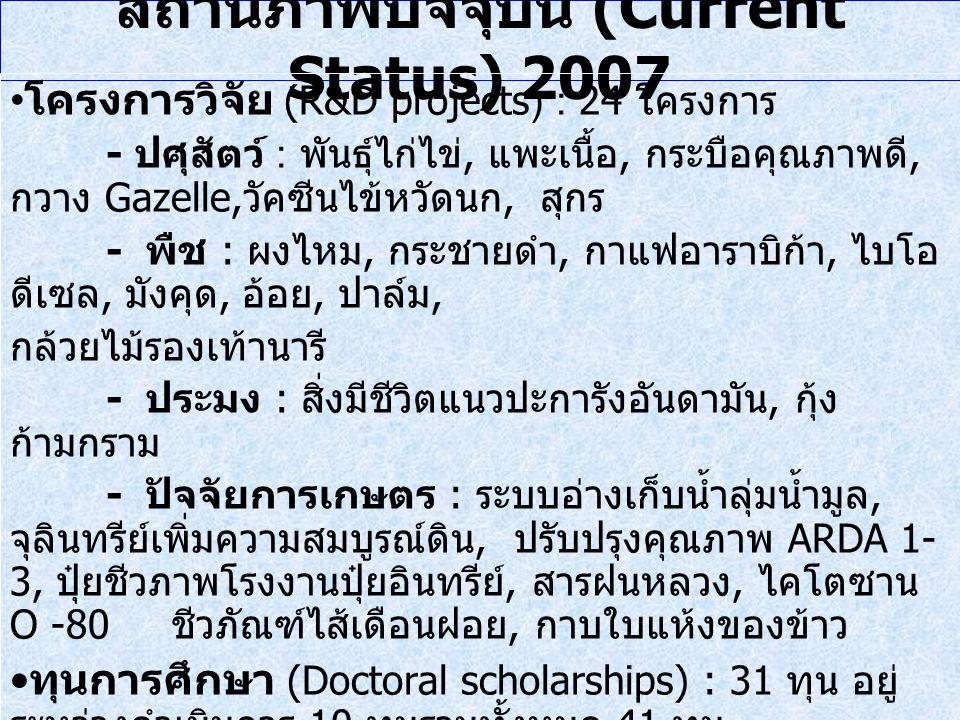 สถานภาพปัจจุบัน (Current Status) 2007