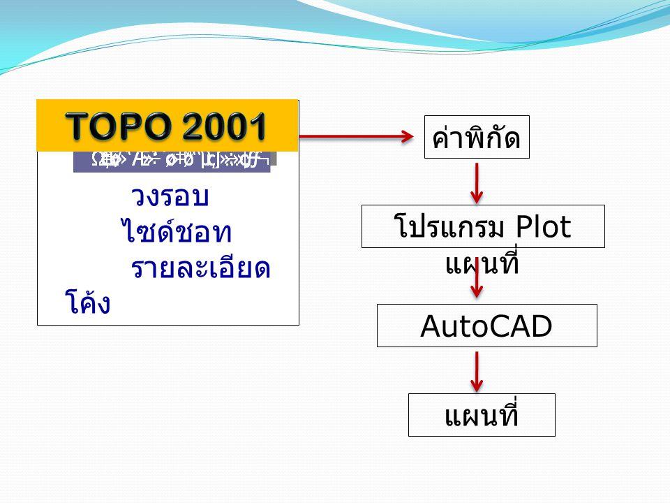 TOPO 2001 ค่าพิกัด วงรอบ ไซด์ชอท โปรแกรม Plot แผนที่ รายละเอียดโค้ง