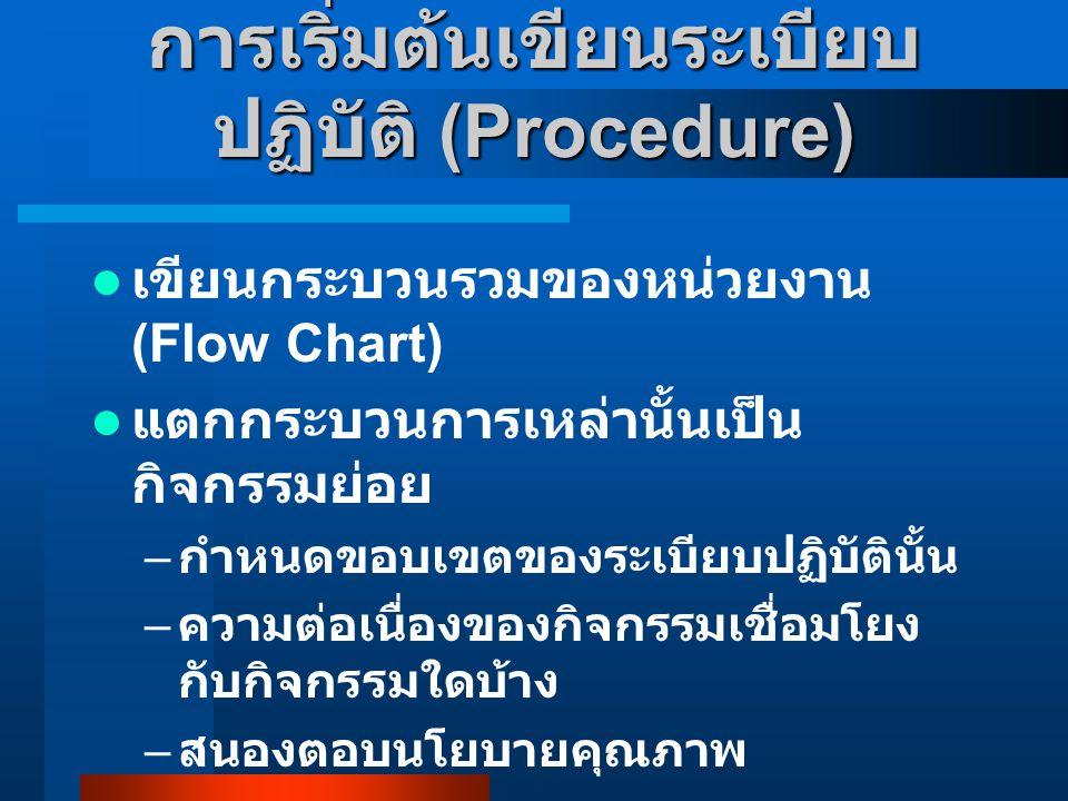การเริ่มต้นเขียนระเบียบปฏิบัติ (Procedure)