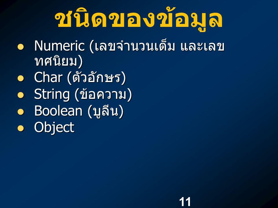 ชนิดของข้อมูล Numeric (เลขจำนวนเต็ม และเลขทศนิยม) Char (ตัวอักษร)