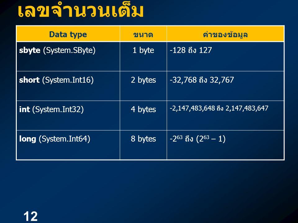 เลขจำนวนเต็ม Data type ขนาด ค่าของข้อมูล sbyte (System.SByte) 1 byte