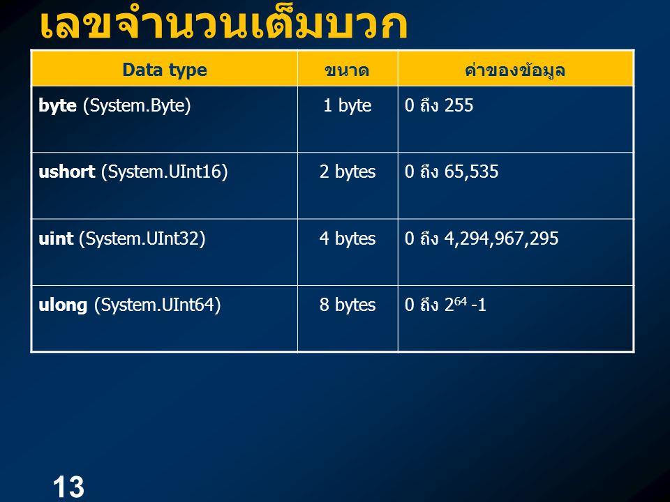 เลขจำนวนเต็มบวก Data type ขนาด ค่าของข้อมูล byte (System.Byte) 1 byte