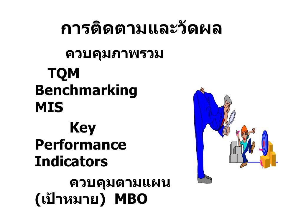 การติดตามและวัดผล ควบคุมภาพรวม TQM Benchmarking MIS